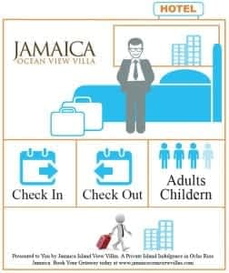 Ocho Rios Villa, book your family vacation